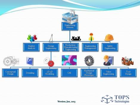 www.tops-int.com